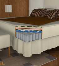 Fly-in buggy mattress | Rainman.nl | 3D-Animation